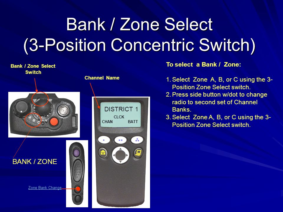 Bank / Zone Select (3-Position Concentric Switch)