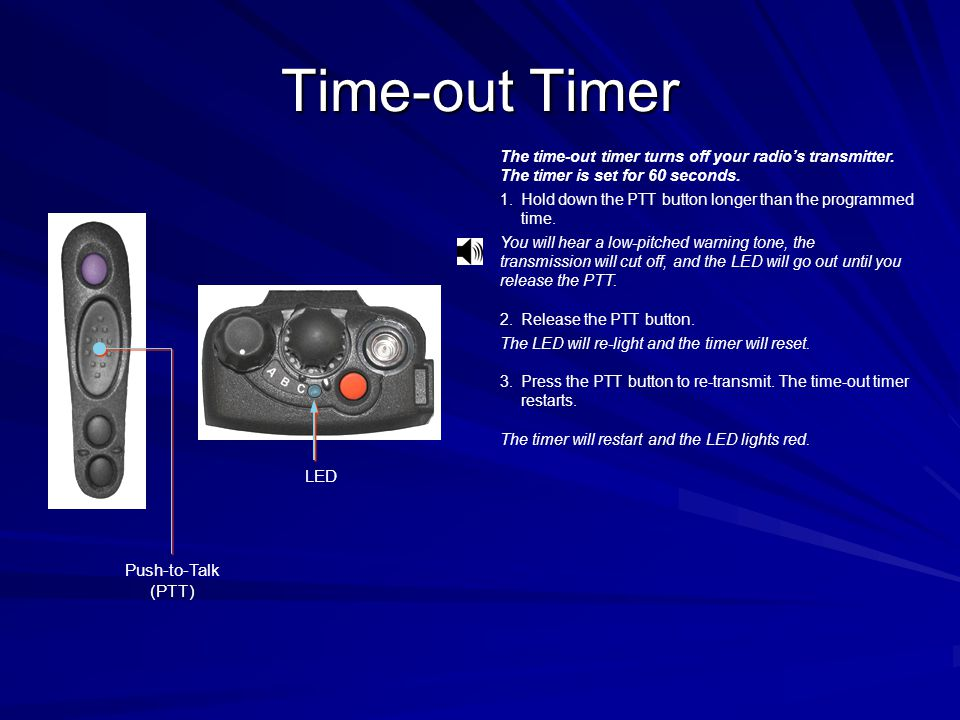 Time-out Timer LED Push-to-Talk (PTT)