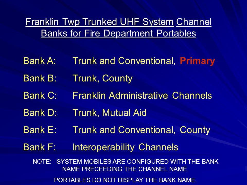PORTABLES DO NOT DISPLAY THE BANK NAME.
