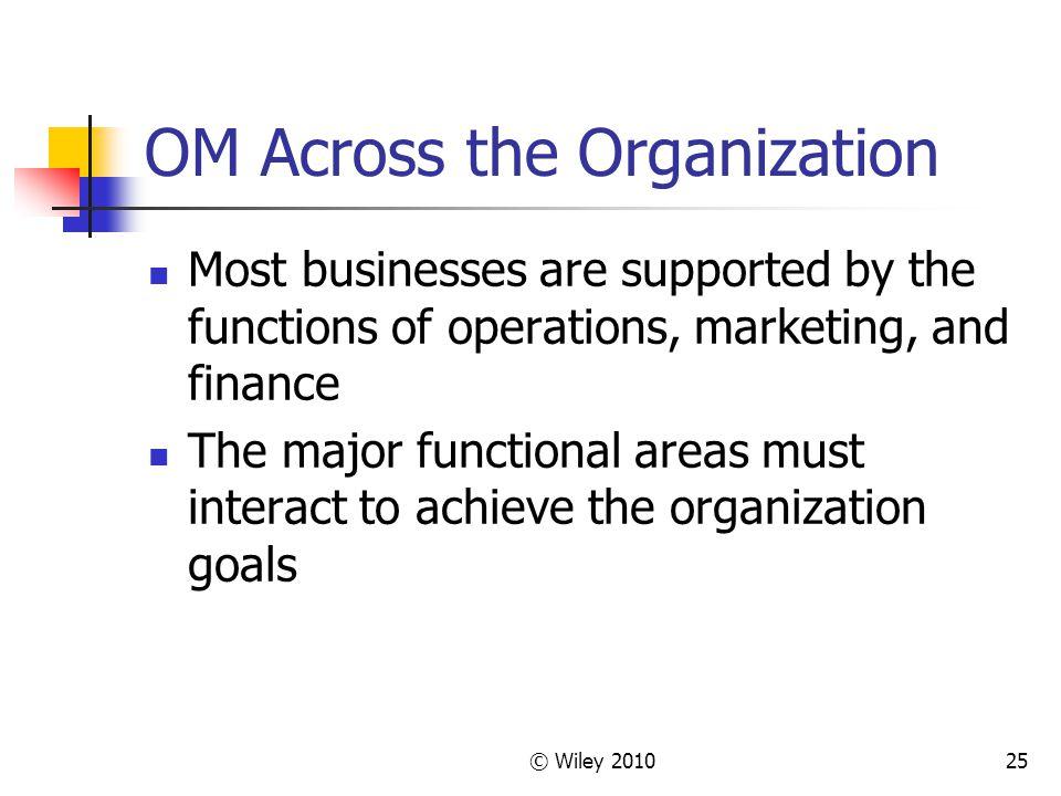 OM Across the Organization