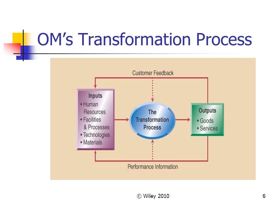 OM's Transformation Process
