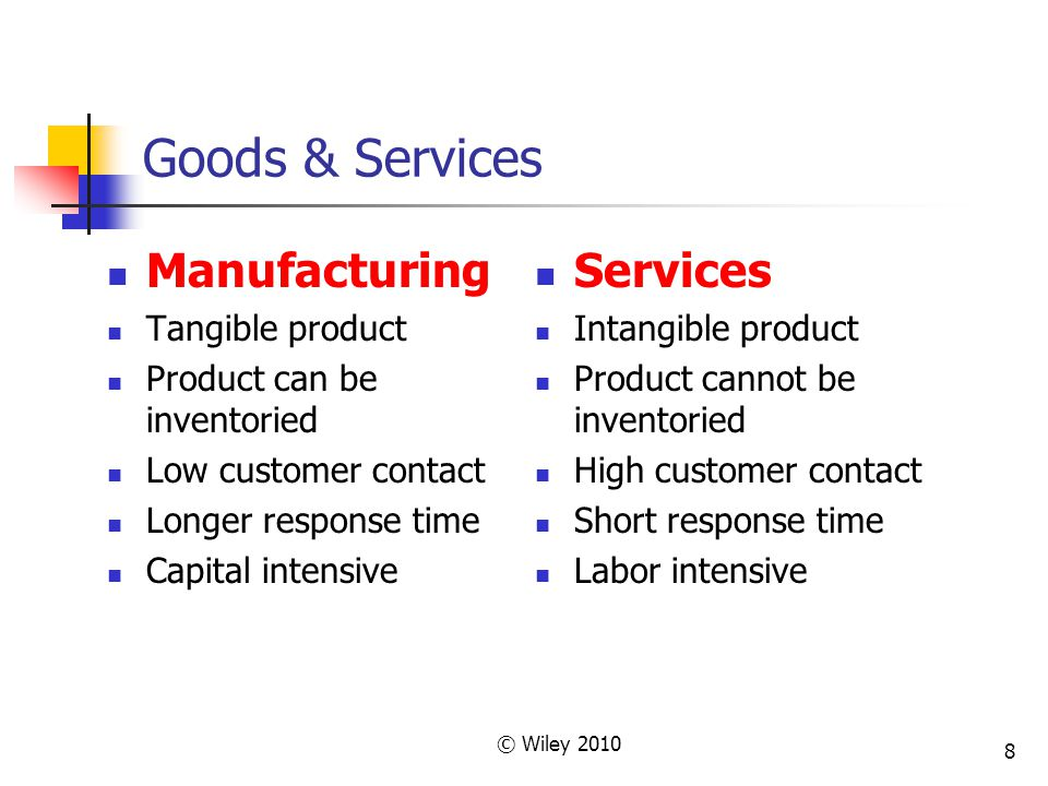 Goods & Services Manufacturing Services Tangible product