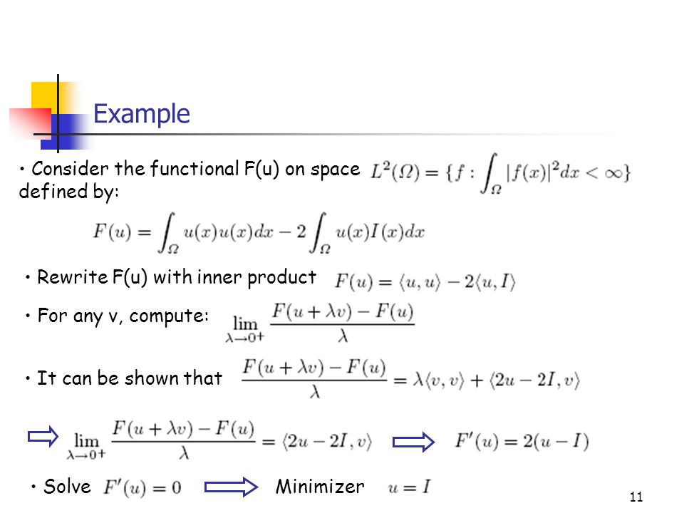Example Consider the functional F(u) on space defined by: