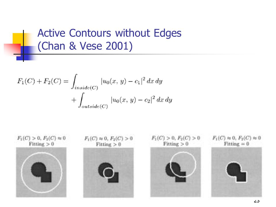 Active Contours without Edges (Chan & Vese 2001)