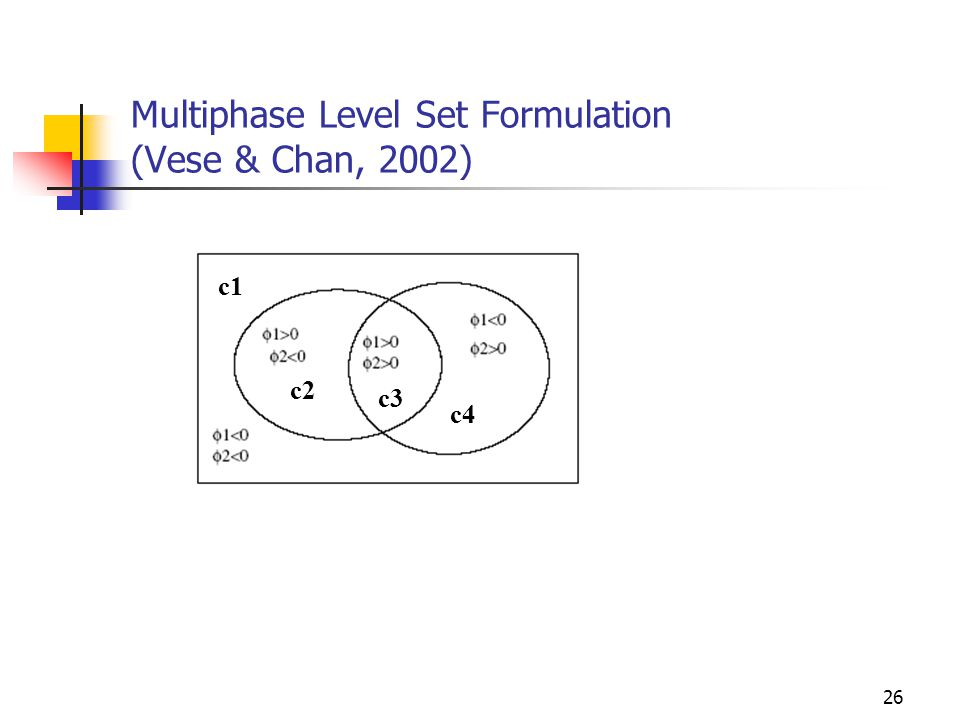 Multiphase Level Set Formulation (Vese & Chan, 2002)