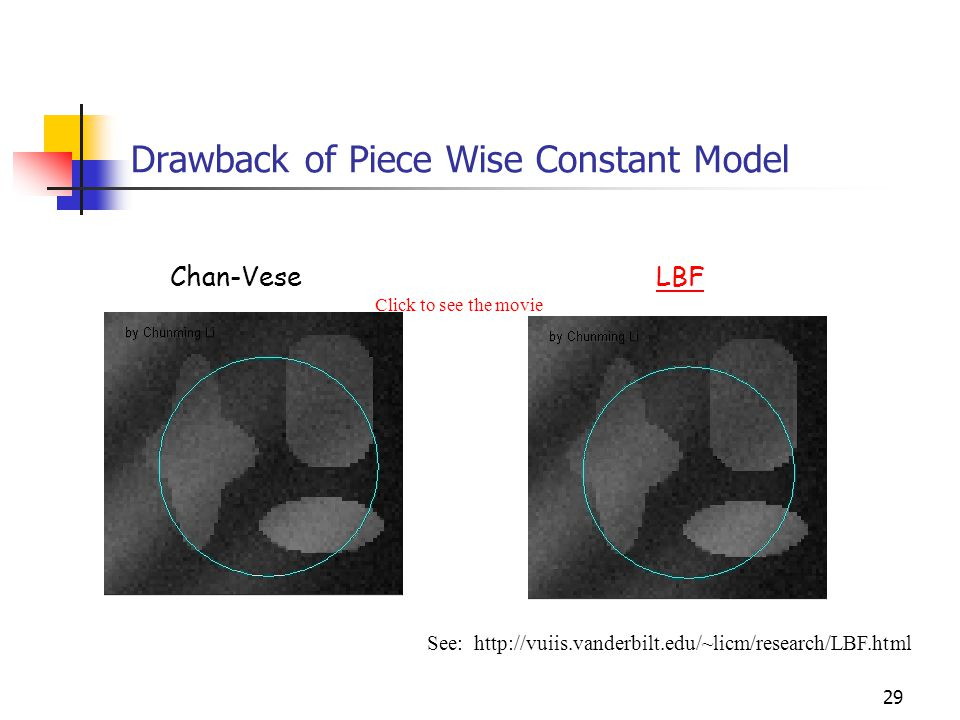 Drawback of Piece Wise Constant Model