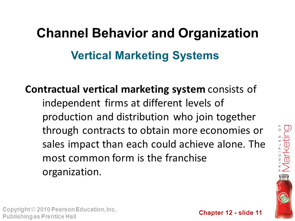 Channel Behavior and Organization Vertical Marketing Systems