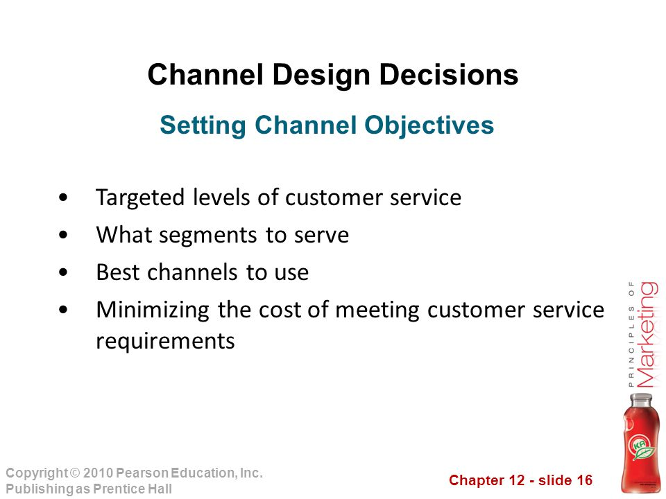 Channel Design Decisions Setting Channel Objectives