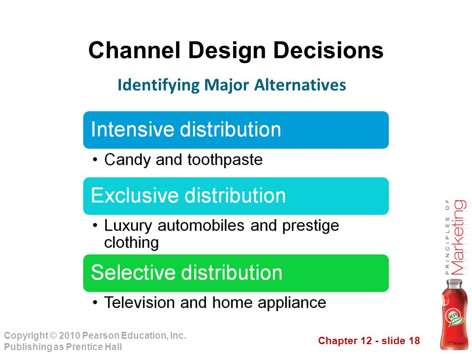Channel Design Decisions Identifying Major Alternatives