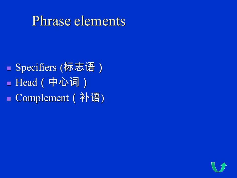 Phrase elements Specifiers (标志语) Head(中心词) Complement(补语)
