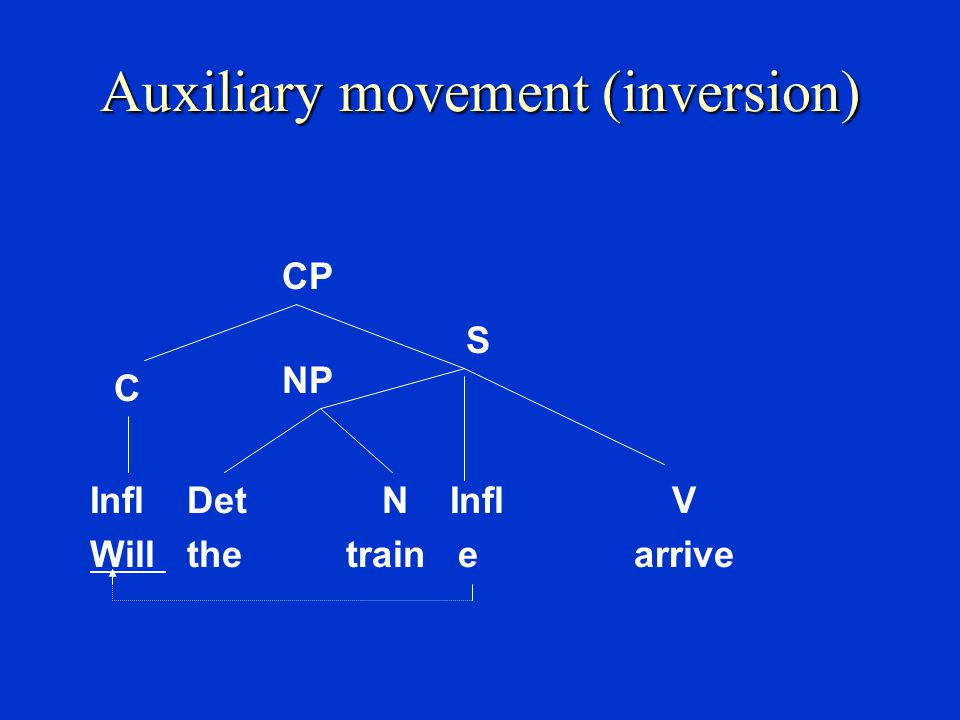 Auxiliary movement (inversion)