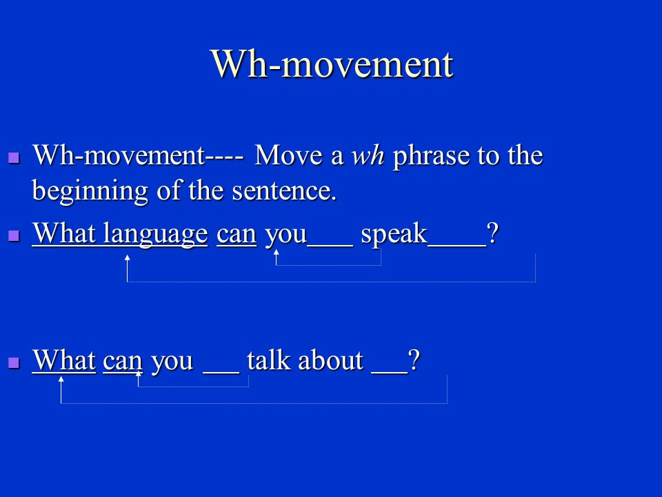 Wh-movement Wh-movement---- Move a wh phrase to the beginning of the sentence. What language can you speak