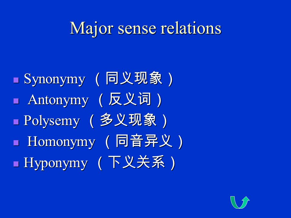 Major sense relations Synonymy (同义现象) Antonymy (反义词) Polysemy (多义现象)