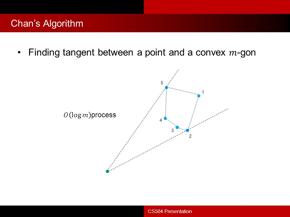 Finding tangent between a point and a convex 𝑚-gon