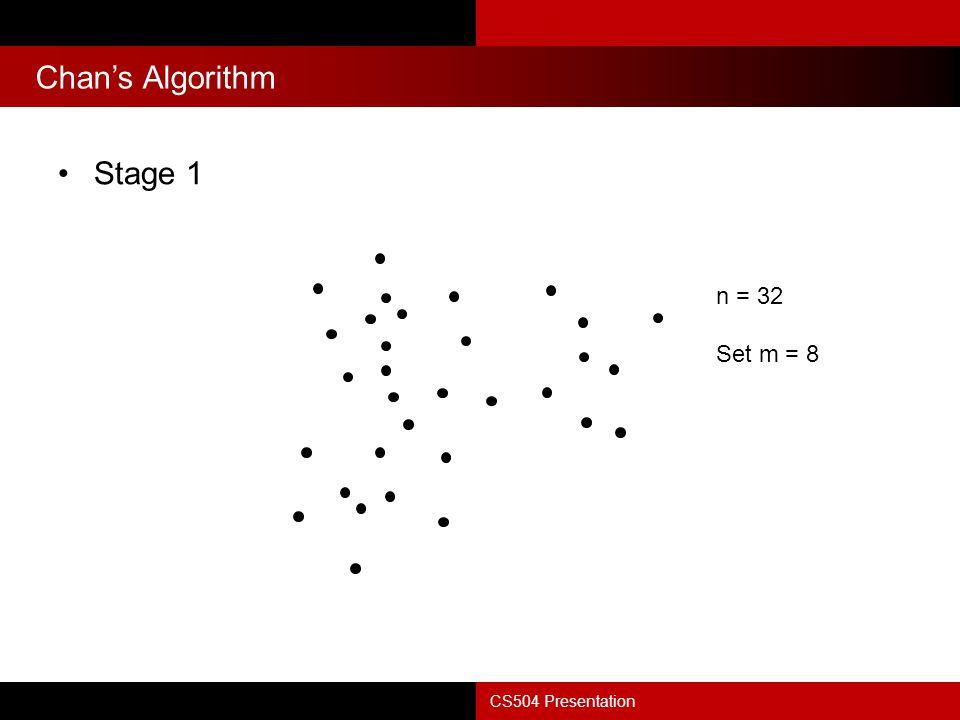 Chan's Algorithm Stage 1 n = 32 Set m = 8 CS504 Presentation