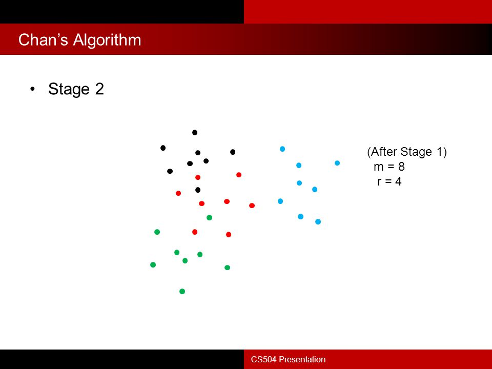 Chan's Algorithm Stage 2 (After Stage 1) m = 8 r = 4