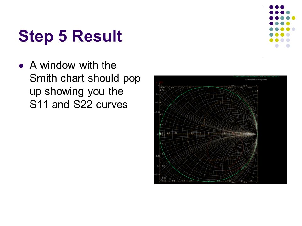Step 5 Result A window with the Smith chart should pop up showing you the S11 and S22 curves