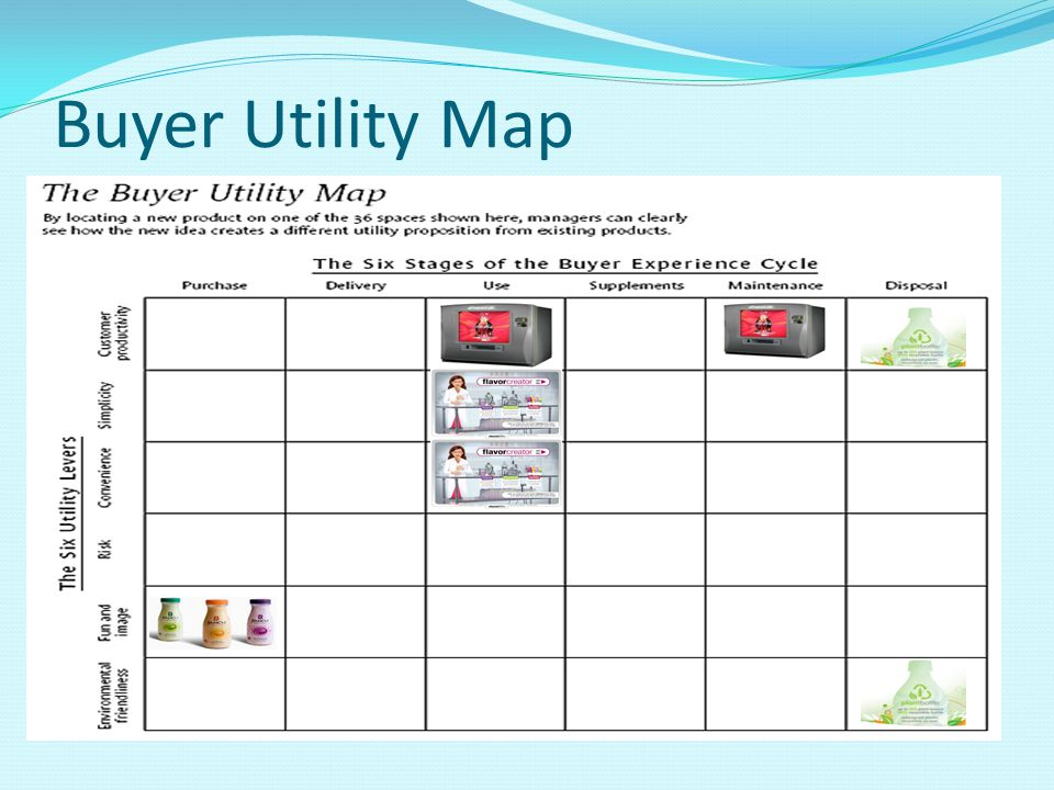 Buyer Utility Map Chris