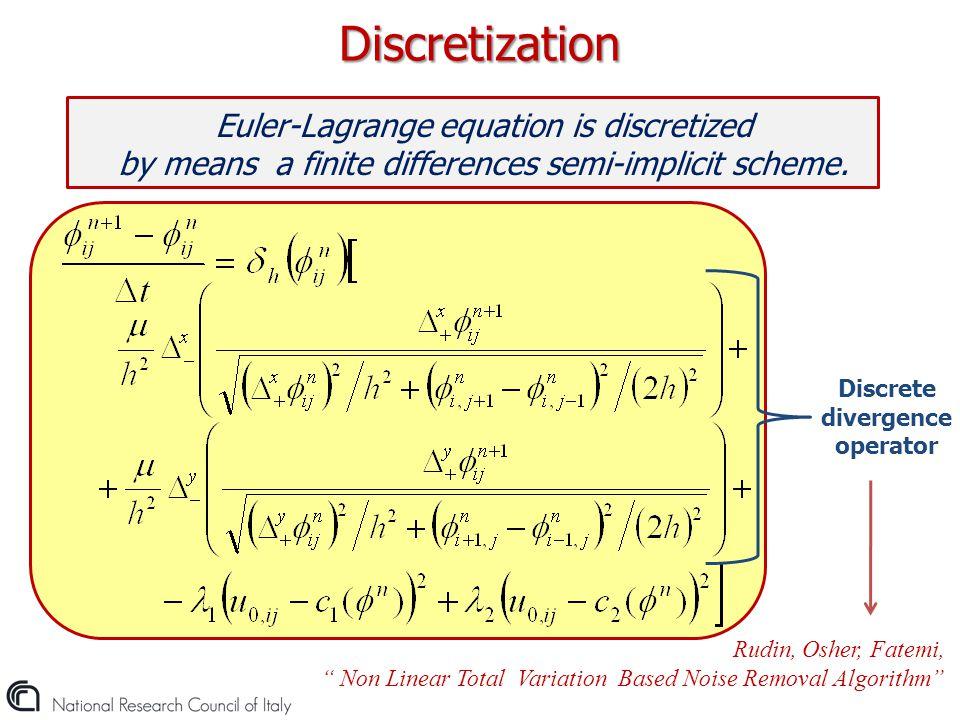 Discrete divergence operator