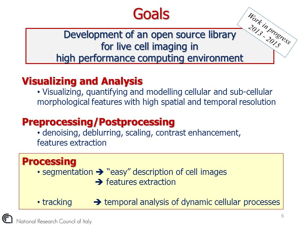 Goals Development of an open source library for live cell imaging in