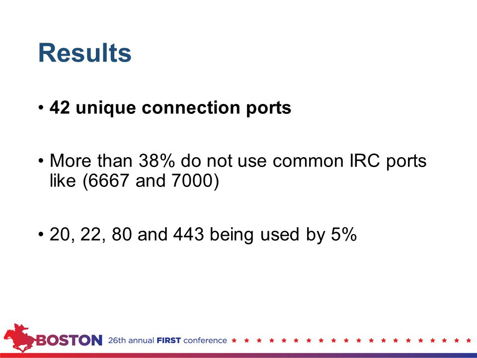 Results 42 unique connection ports