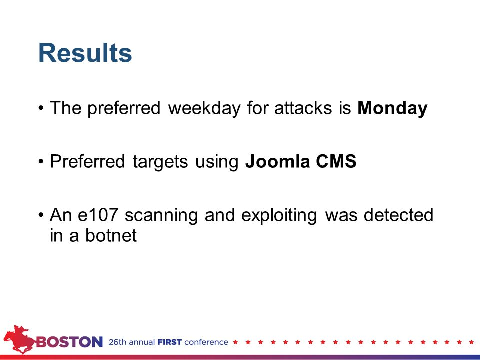Results The preferred weekday for attacks is Monday