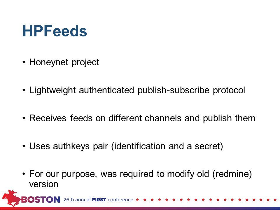 HPFeeds Honeynet project