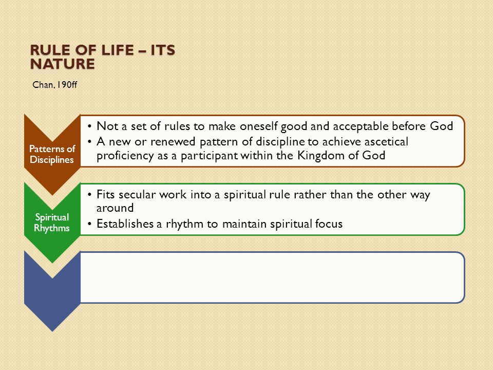 Rule of Life – Its nature