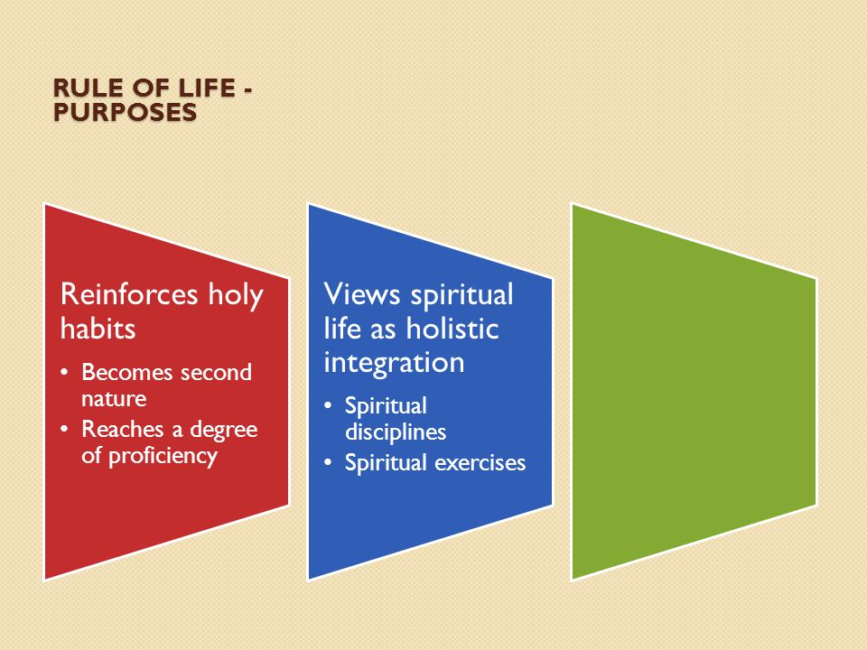 Rule of Life - purposes Reinforces holy habits Becomes second nature