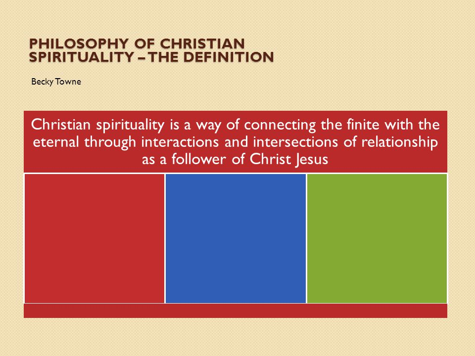 Philosophy of Christian Spirituality – the Definition