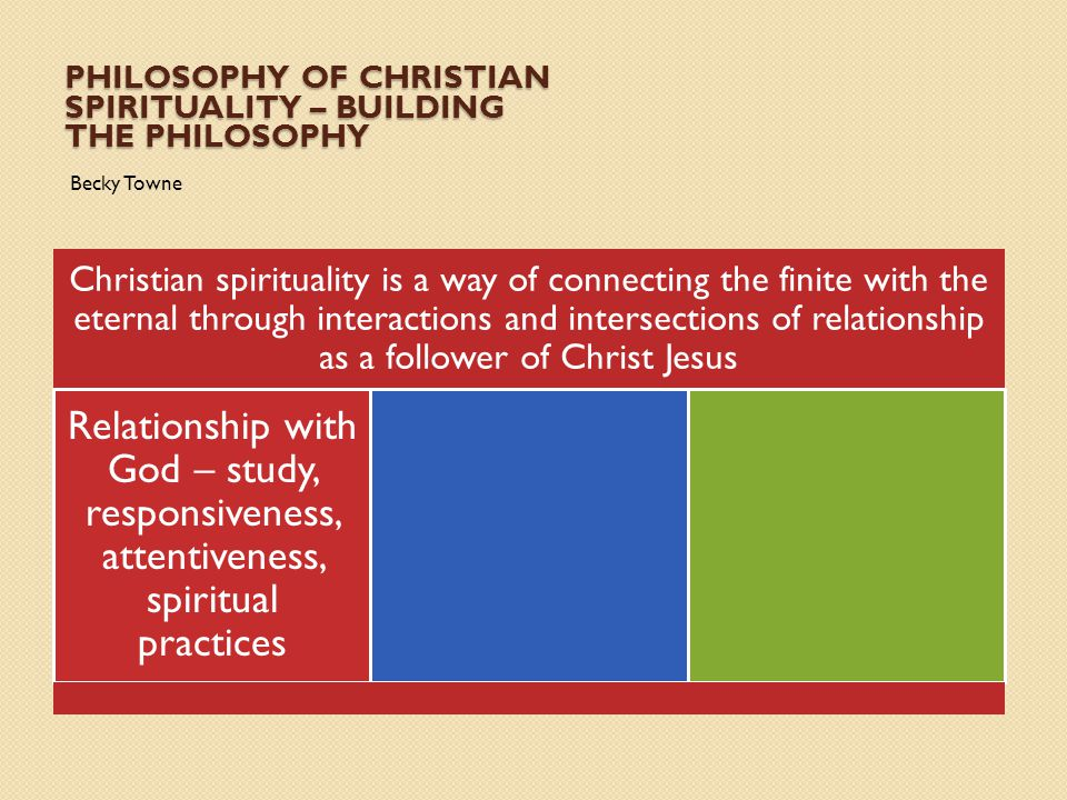 Philosophy of Christian Spirituality – Building the philosophy