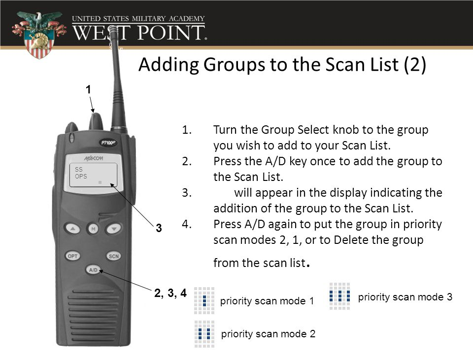 Adding Groups to the Scan List (2)