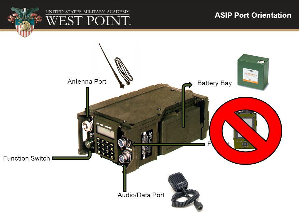 ASIP Port Orientation Antenna Port Battery Bay Fill Port