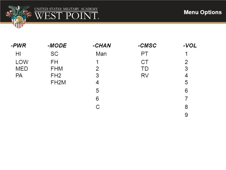 Menu Options -PWR -MODE -CHAN -CMSC -VOL HI SC Man PT 1 LOW FH 1 CT 2 MED FHM 2 TD 3 PA FH2 3 RV 4 FH2M 4 5 5 6 6 7 C 8 9