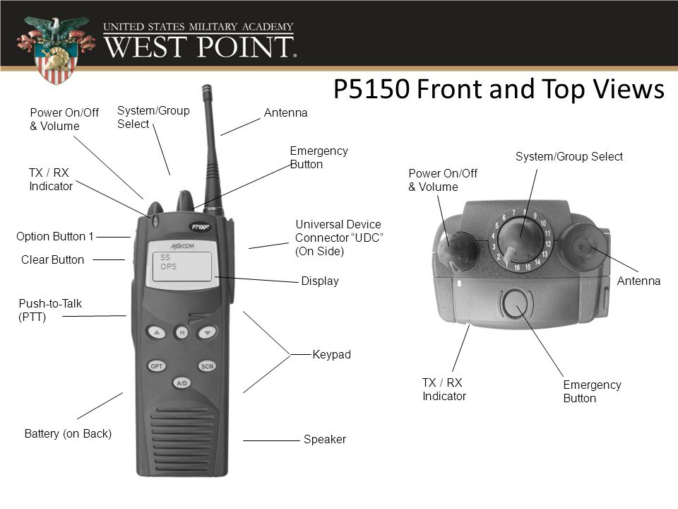 P5150 Front and Top Views Power On/Off & Volume System/Group Select