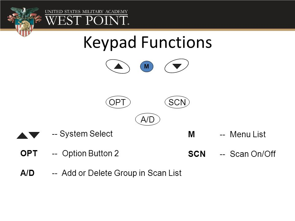 Keypad Functions A/D OPT SCN -- System Select OPT -- Option Button 2