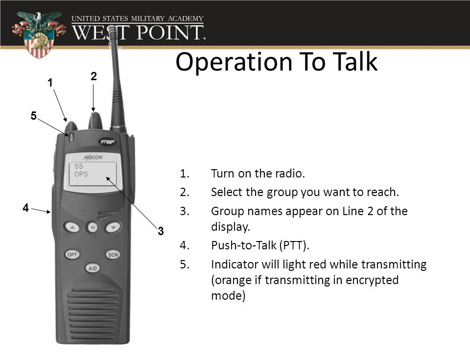 Operation To Talk Turn on the radio.
