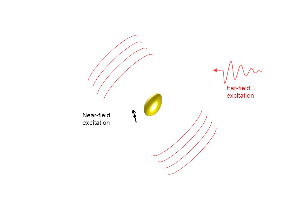 Near-field excitation
