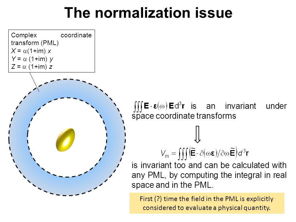 The normalization issue