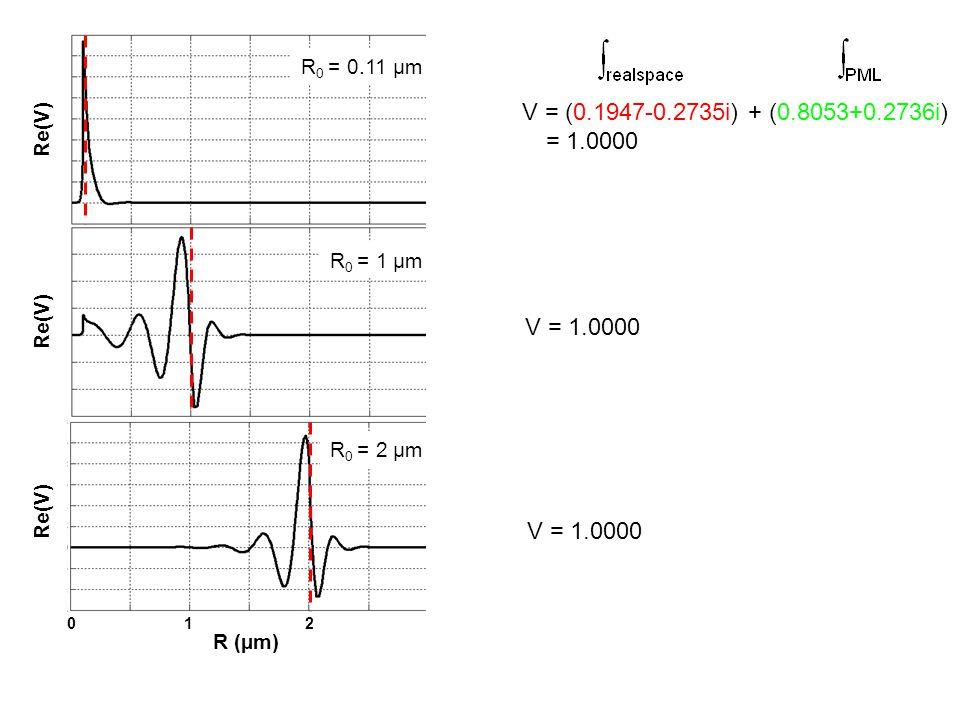 R0 = 0.11 µm V = (0.1947-0.2735i) + (0.8053+0.2736i) = 1.0000. Re(V) R0 = 1 µm. Re(V) V = 1.0000.