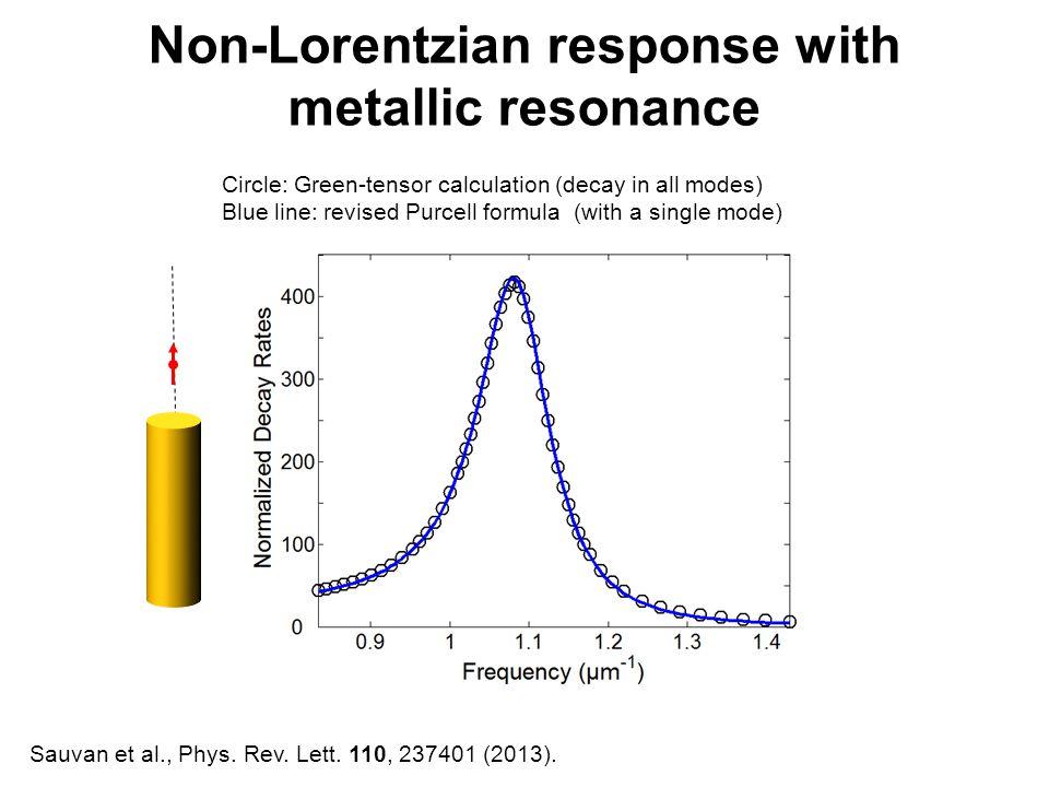 Non-Lorentzian response with metallic resonance