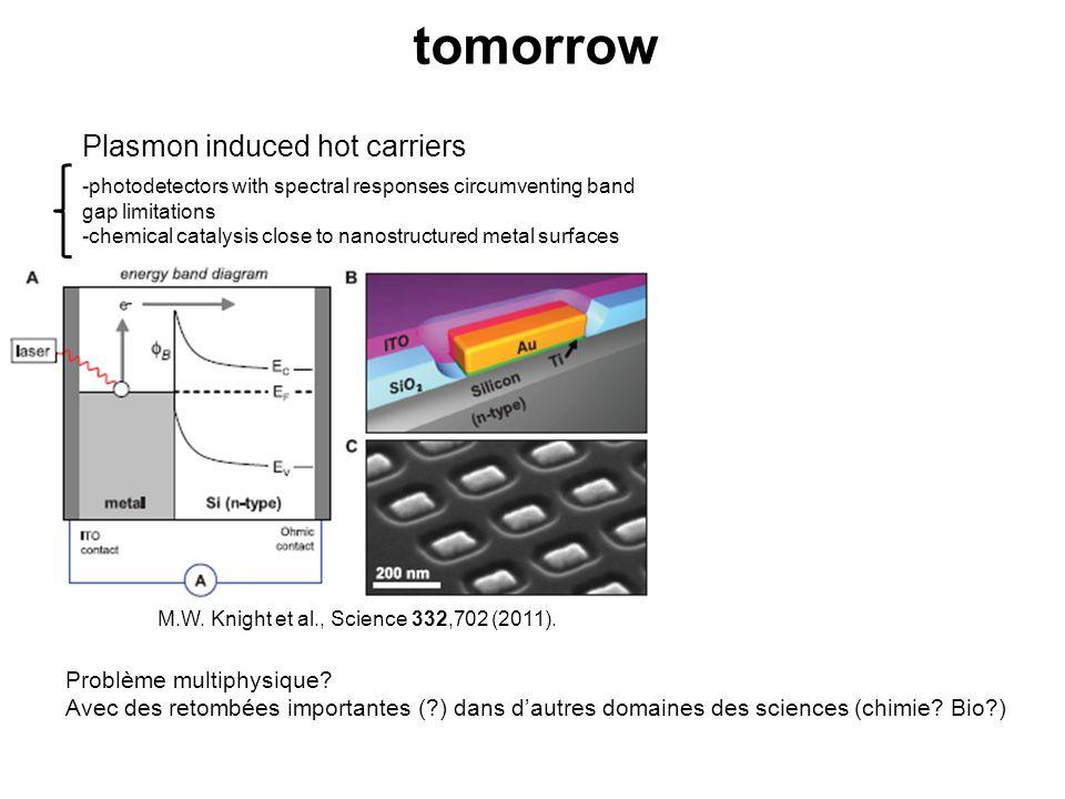 tomorrow Plasmon induced hot carriers Problème multiphysique