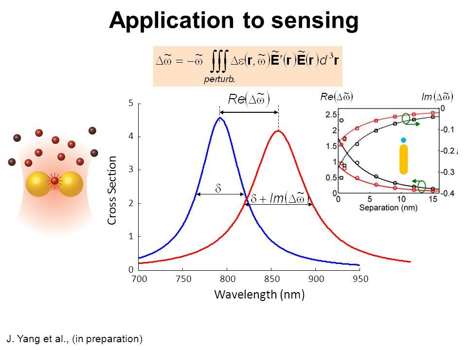 Application to sensing
