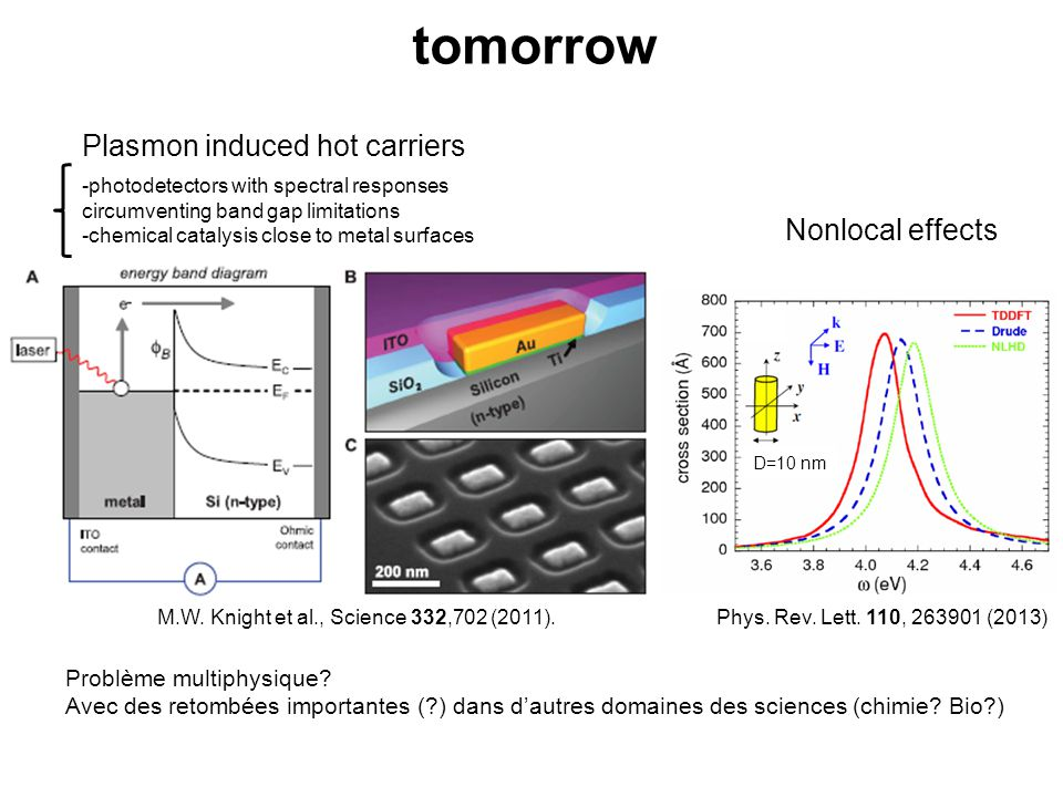 tomorrow Plasmon induced hot carriers Nonlocal effects