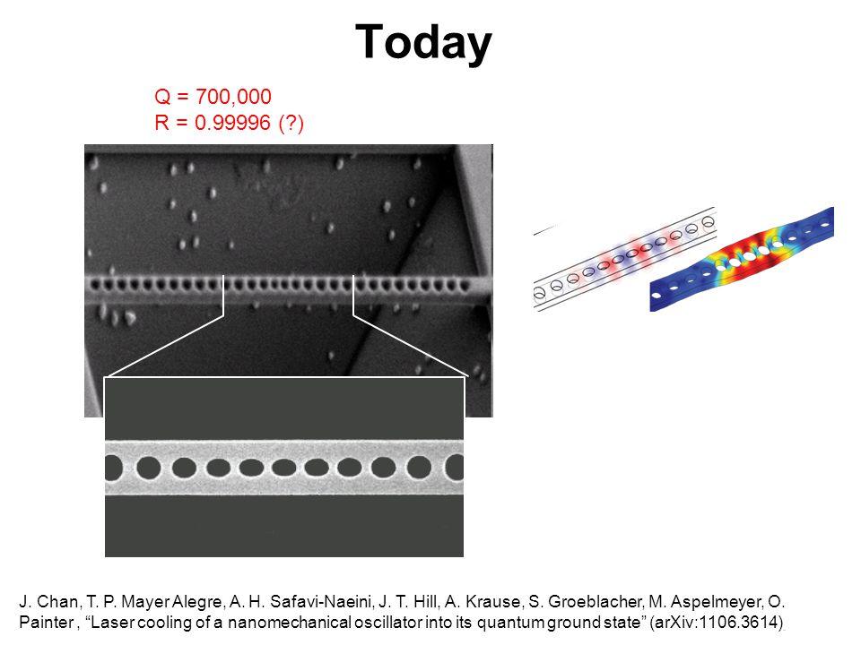 Today Q = 700,000. R = 0.99996 ( ) Optomécanique quantique.