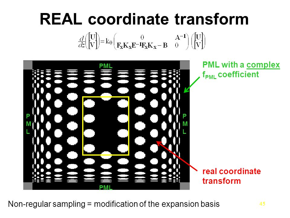 REAL coordinate transform