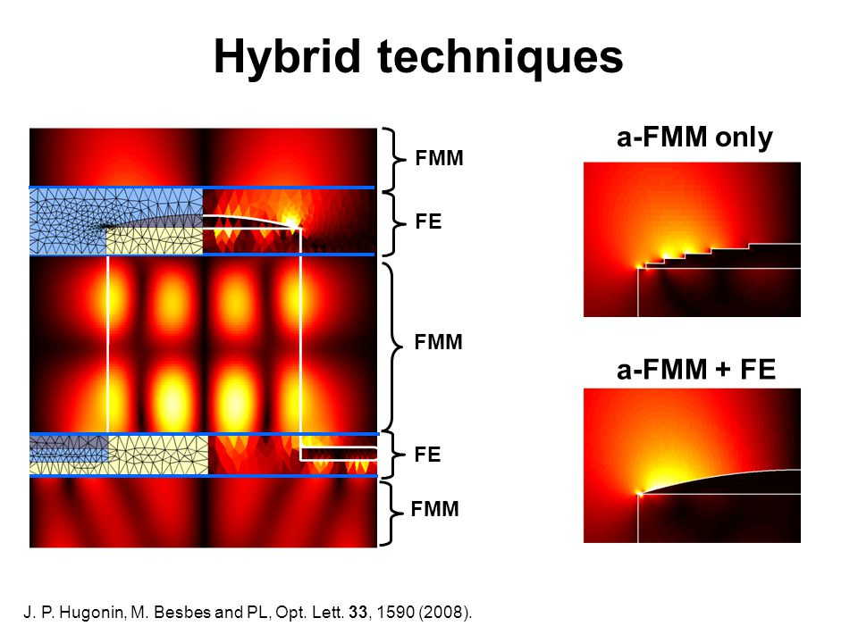 Hybrid techniques a-FMM only a-FMM + FE FE FMM