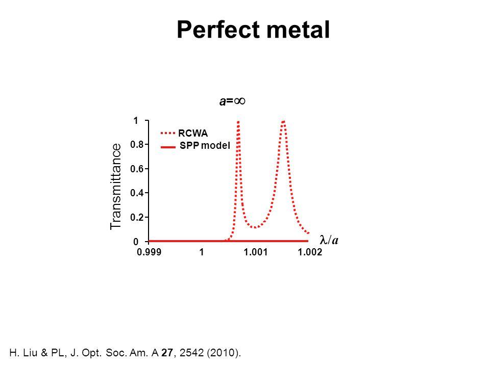 Perfect metal Transmittance l/a a=