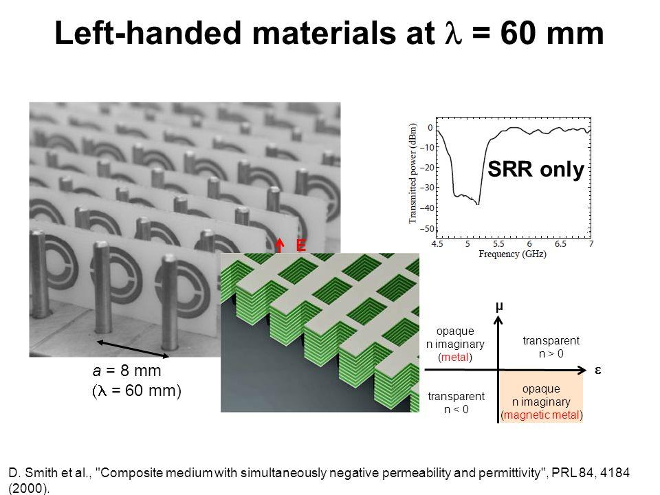 Left-handed materials at l = 60 mm