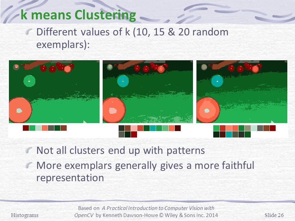 k means Clustering Different values of k (10, 15 & 20 random exemplars): Not all clusters end up with patterns.